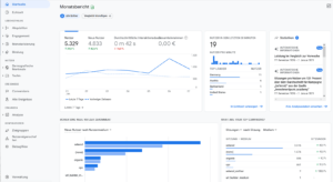 Praxiskurs Google Analytics/Tag Manager